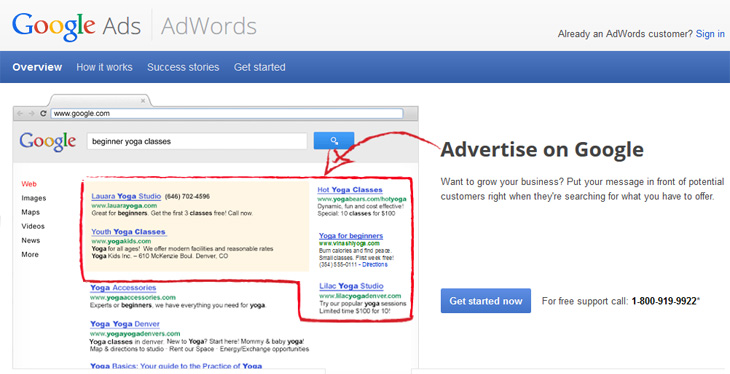 AdWords: How Does It Work?